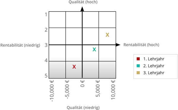 QEK-Grafik-1